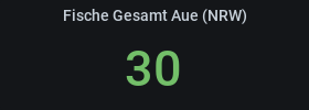 https://www.fischereiverein-schaumburg-lippe.de/test/web/site/assets/files/1090/anrw-anzahl.png