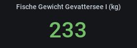 https://www.fischereiverein-schaumburg-lippe.de/test/web/site/assets/files/1090/g1-gewicht.png