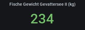 https://www.fischereiverein-schaumburg-lippe.de/test/web/site/assets/files/1090/g2-gewicht.png