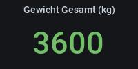 https://www.fischereiverein-schaumburg-lippe.de/test/web/site/assets/files/1090/gewicht.png