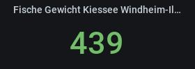 https://www.fischereiverein-schaumburg-lippe.de/test/web/site/assets/files/1090/i-gewicht.png