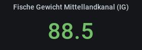 https://www.fischereiverein-schaumburg-lippe.de/test/web/site/assets/files/1090/igm-gewicht.png