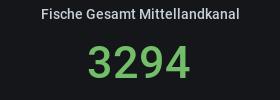 https://www.fischereiverein-schaumburg-lippe.de/test/web/site/assets/files/1090/mlk-anzahl.png