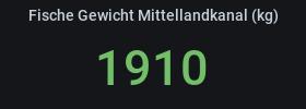 https://www.fischereiverein-schaumburg-lippe.de/test/web/site/assets/files/1090/mlk-gewicht.png